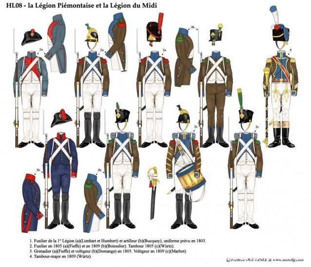 Italy Legion du Midi (Piedmontese).jpg